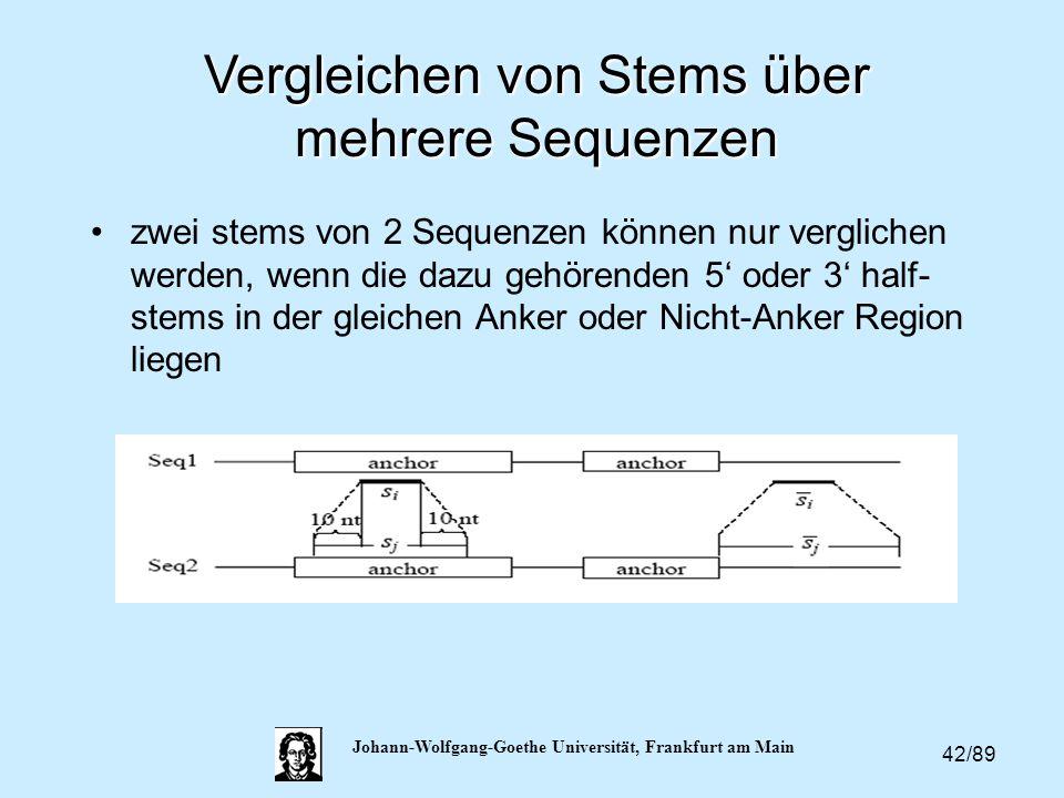 42/89 Johann-Wolfgang-Goethe Universität, Frankfurt am Main zwei stems von 2 Sequenzen können nur verglichen werden, wenn die dazu gehörenden 5' oder