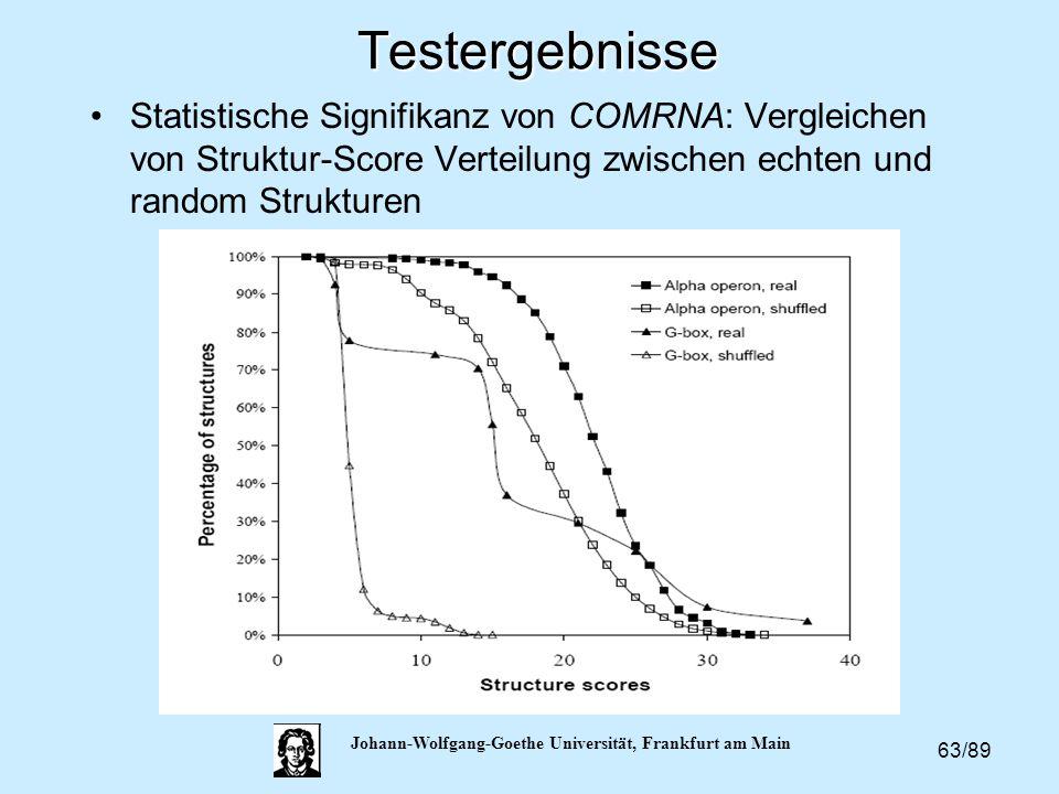 63/89 Johann-Wolfgang-Goethe Universität, Frankfurt am Main Testergebnisse Statistische Signifikanz von COMRNA: Vergleichen von Struktur-Score Verteil