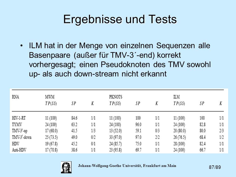 87/89 Johann-Wolfgang-Goethe Universität, Frankfurt am Main Ergebnisse und Tests ILM hat in der Menge von einzelnen Sequenzen alle Basenpaare (außer f