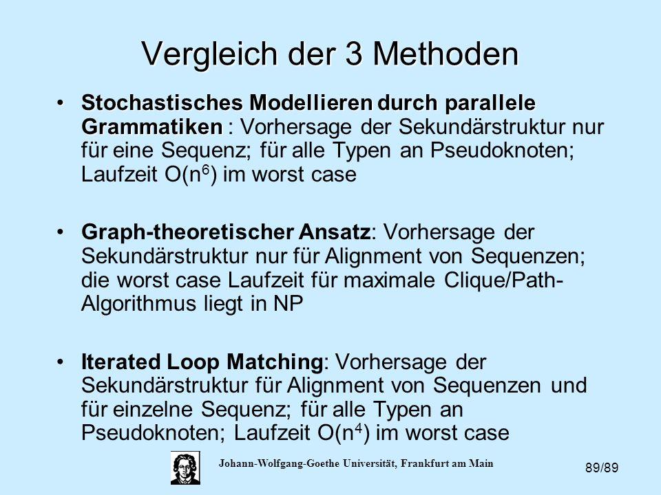 89/89 Johann-Wolfgang-Goethe Universität, Frankfurt am Main Vergleich der 3 Methoden Stochastisches Modellieren durch parallele GrammatikenStochastisc