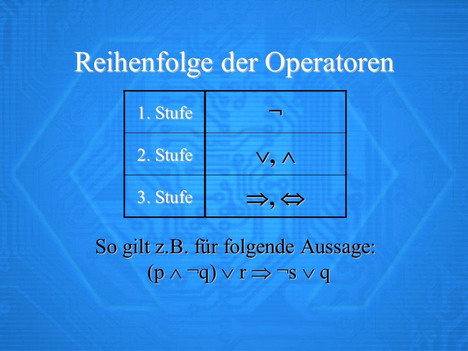 Reihenfolge der Operatoren 1. Stufe ¬ 2. Stufe ,  3. Stufe ,  So gilt z.B. für folgende Aussage: (p  ¬q)  r  ¬s  q