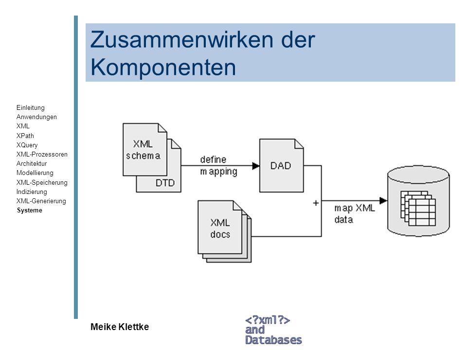 Einleitung Anwendungen XML XPath XQuery XML-Prozessoren Architektur Modellierung XML-Speicherung Indizierung XML-Generierung Systeme Meike Klettke Zus