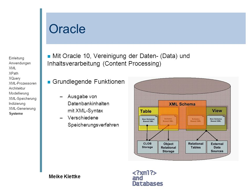 Einleitung Anwendungen XML XPath XQuery XML-Prozessoren Architektur Modellierung XML-Speicherung Indizierung XML-Generierung Systeme Meike Klettke Oracle XML Developer s Kit (Oracle XDK) n Grundbausteine zum Lesen, Manipulieren, Transformieren, Anzeigen und Generieren von XML-Dokumenten n XML Parser: –DOM (einschließlich Version 3.0), SAX –direkter Zugriff auf XMLTypen in den Oracle Datenbanken über C DOM Schnittstellen n XSLT Prozessoren (mit XSLT 2.0 Java Unterstützung) n XML Schema Prozessoren: unterstützen die Validierung gegen ein XML- Schema n XML Class Generator: generiert automatisch Java-Klassen aus DTDs oder XML-Schemata n XML SQL Utility: –generiert XML-Dokumente, DTDs und XML-Schemas aus SQL- Anfragen –realisiert das Insert von XML-Dokumenten in Oracle-Datenbanken n …
