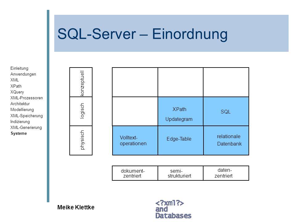 Einleitung Anwendungen XML XPath XQuery XML-Prozessoren Architektur Modellierung XML-Speicherung Indizierung XML-Generierung Systeme Meike Klettke SQL