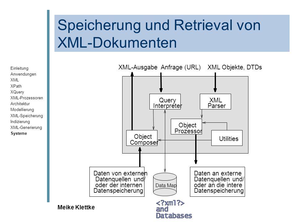 Einleitung Anwendungen XML XPath XQuery XML-Prozessoren Architektur Modellierung XML-Speicherung Indizierung XML-Generierung Systeme Meike Klettke Spe