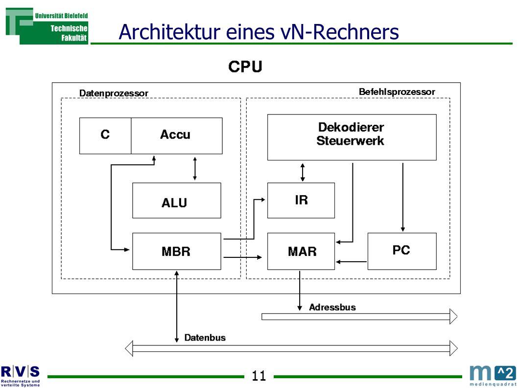 11 Architektur eines vN-Rechners