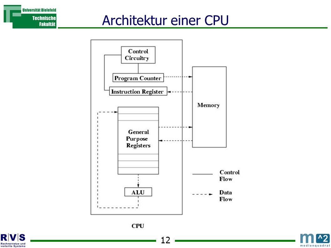 12 Architektur einer CPU