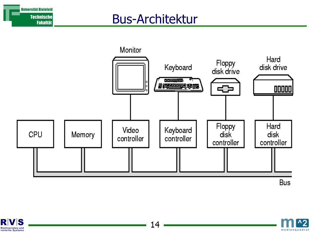 14 Bus-Architektur