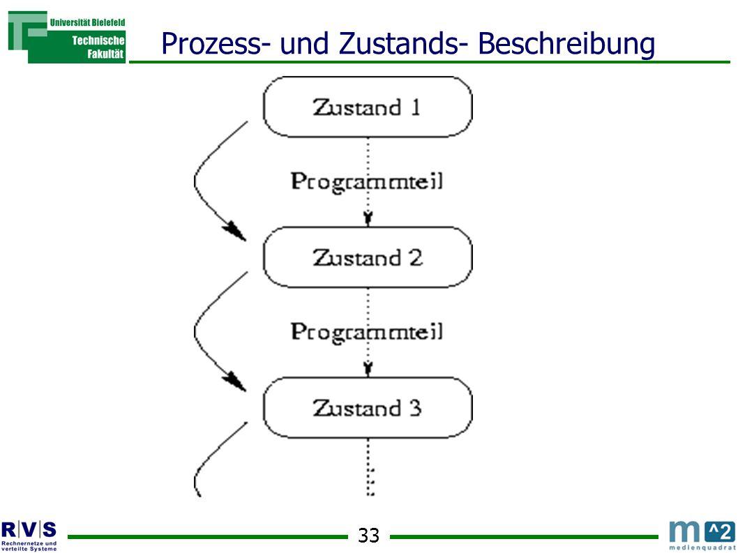 33 Prozess- und Zustands- Beschreibung