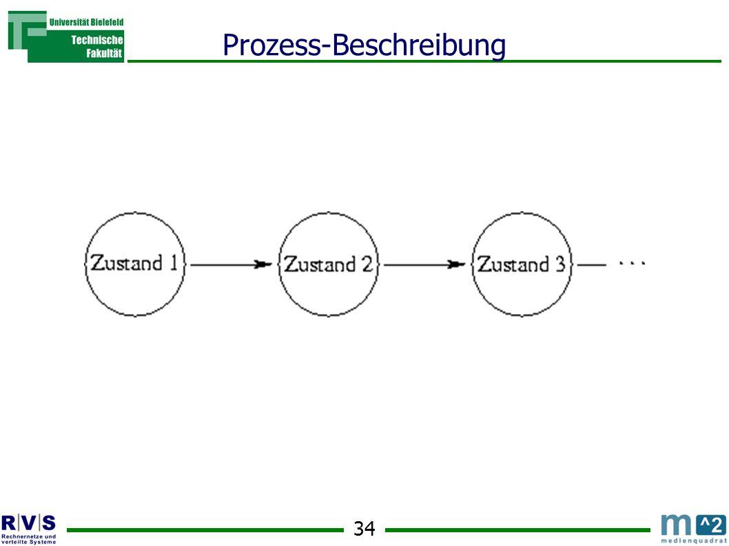 34 Prozess-Beschreibung