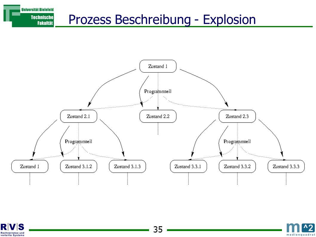 35 Prozess Beschreibung - Explosion