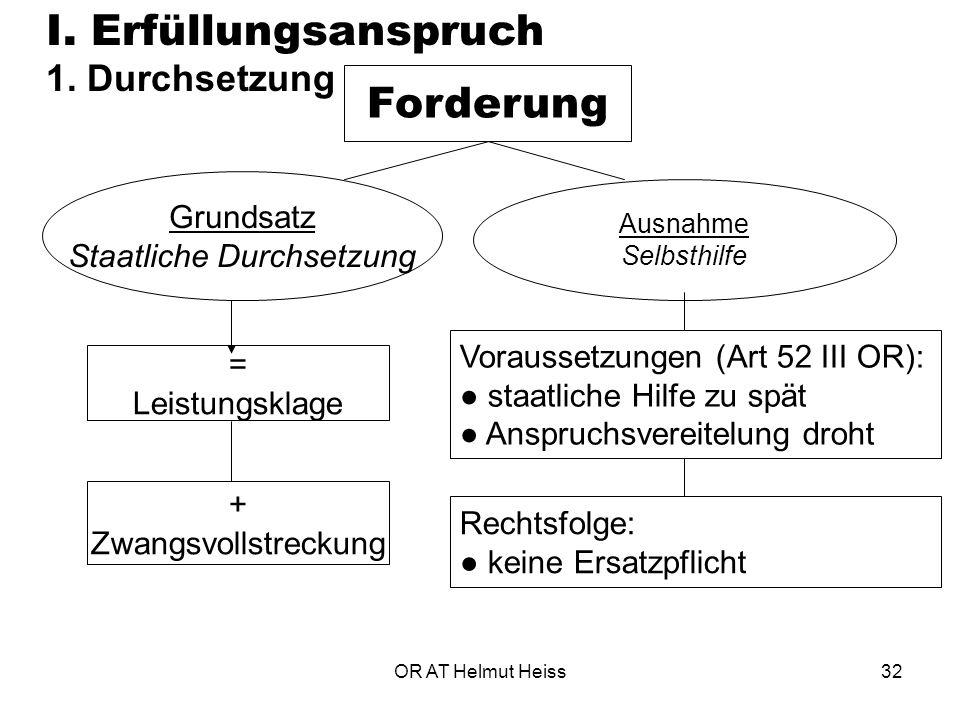 OR AT Helmut Heiss32 I.Erfüllungsanspruch 1.