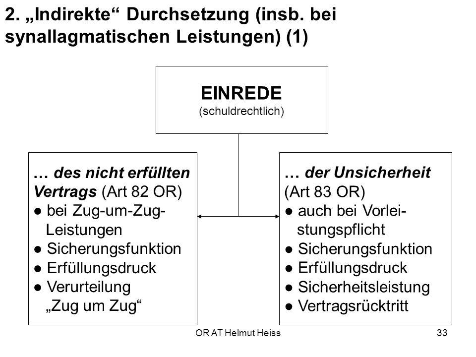 """OR AT Helmut Heiss33 2.""""Indirekte Durchsetzung (insb."""