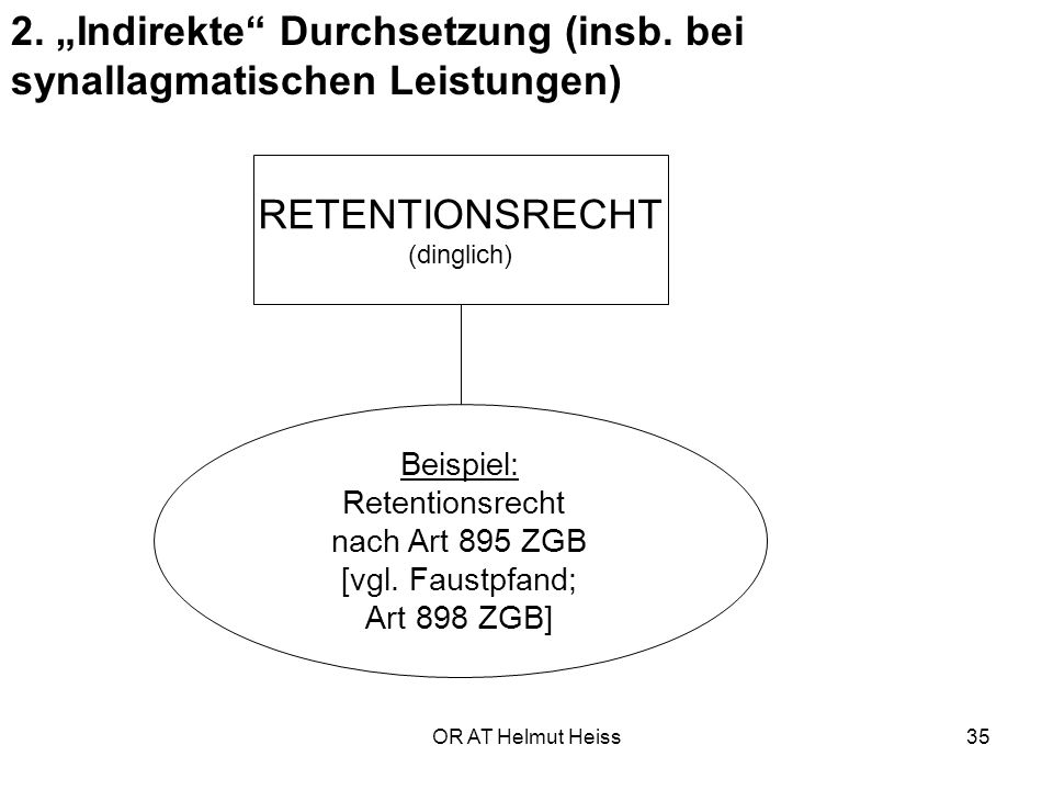 """OR AT Helmut Heiss35 2.""""Indirekte Durchsetzung (insb."""