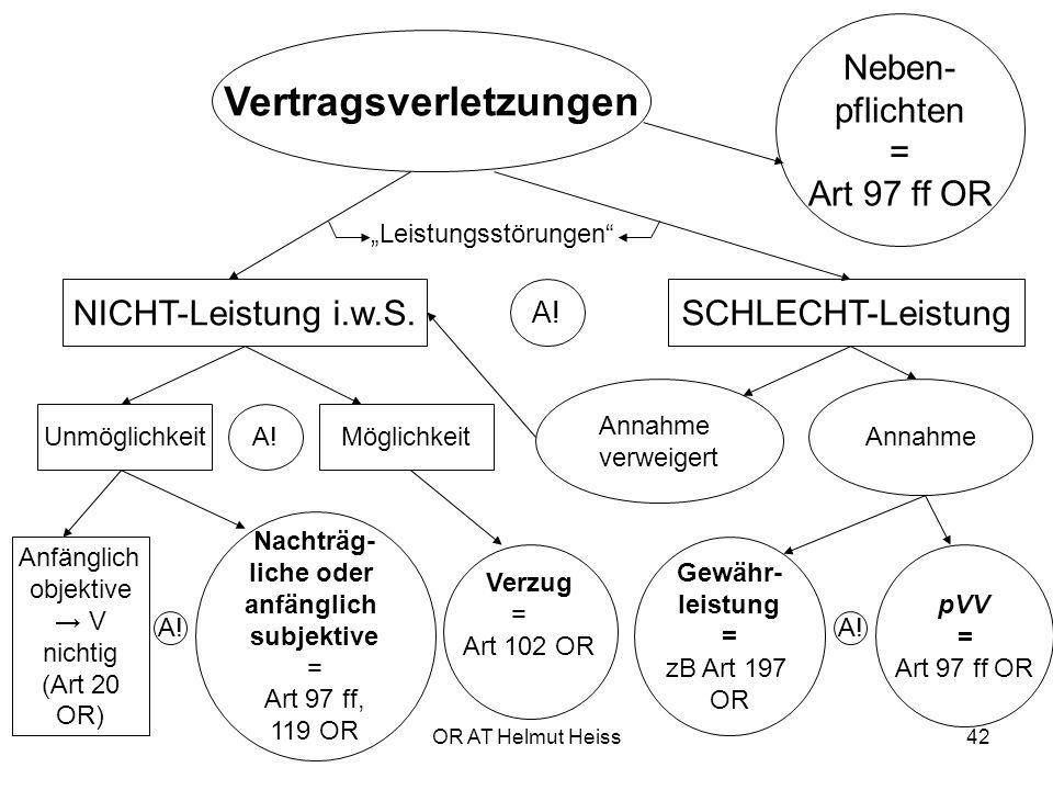 OR AT Helmut Heiss42 ad 1.: Vertragsverletzungen NICHT-Leistung i.w.S.