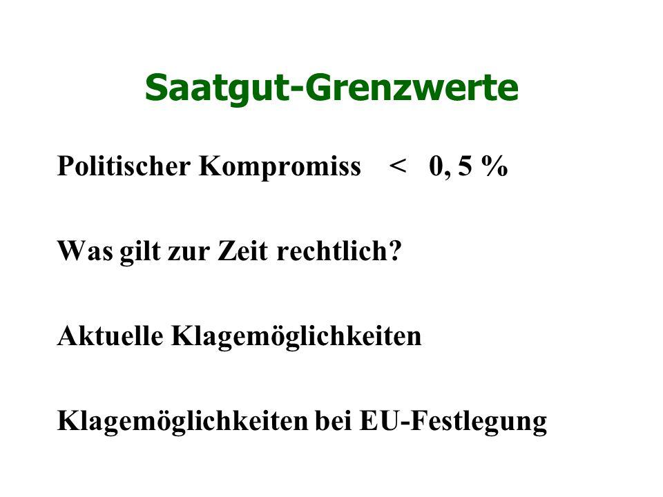 Saatgut-Grenzwerte Politischer Kompromiss < 0, 5 % Was gilt zur Zeit rechtlich? Aktuelle Klagemöglichkeiten Klagemöglichkeiten bei EU-Festlegung