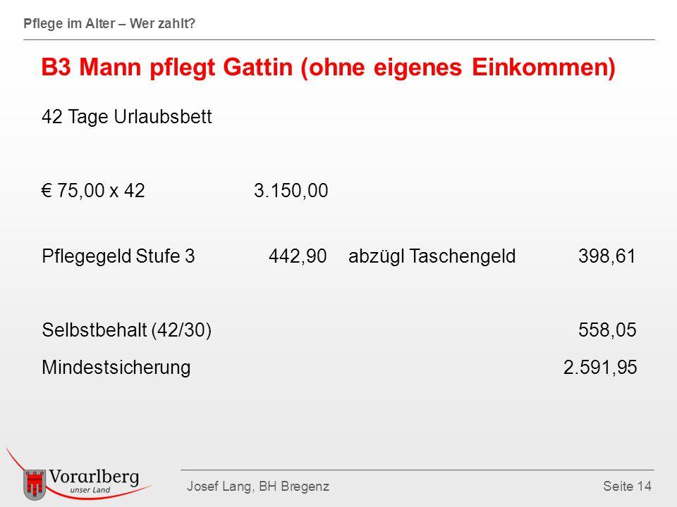Pflege im Alter – Wer zahlt? Josef Lang, BH BregenzSeite 14 B3 Mann pflegt Gattin (ohne eigenes Einkommen) 42 Tage Urlaubsbett € 75,00 x 42 3.150,00 P