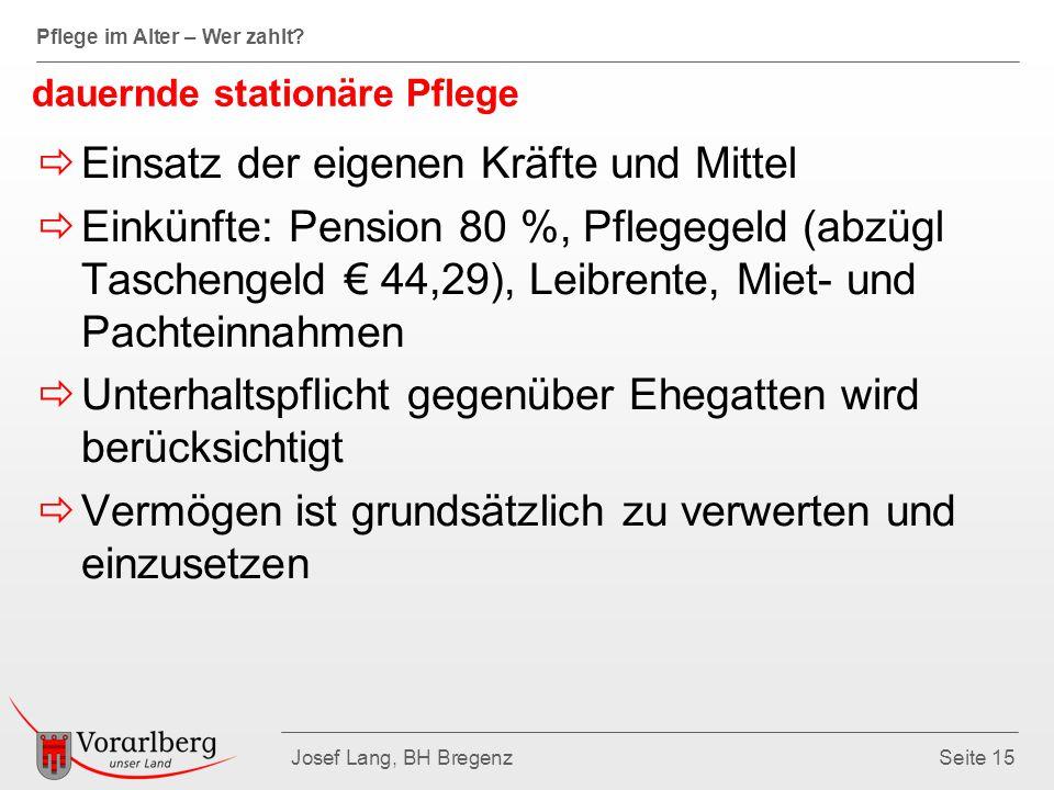 Pflege im Alter – Wer zahlt? Josef Lang, BH BregenzSeite 15 dauernde stationäre Pflege  Einsatz der eigenen Kräfte und Mittel  Einkünfte: Pension 80