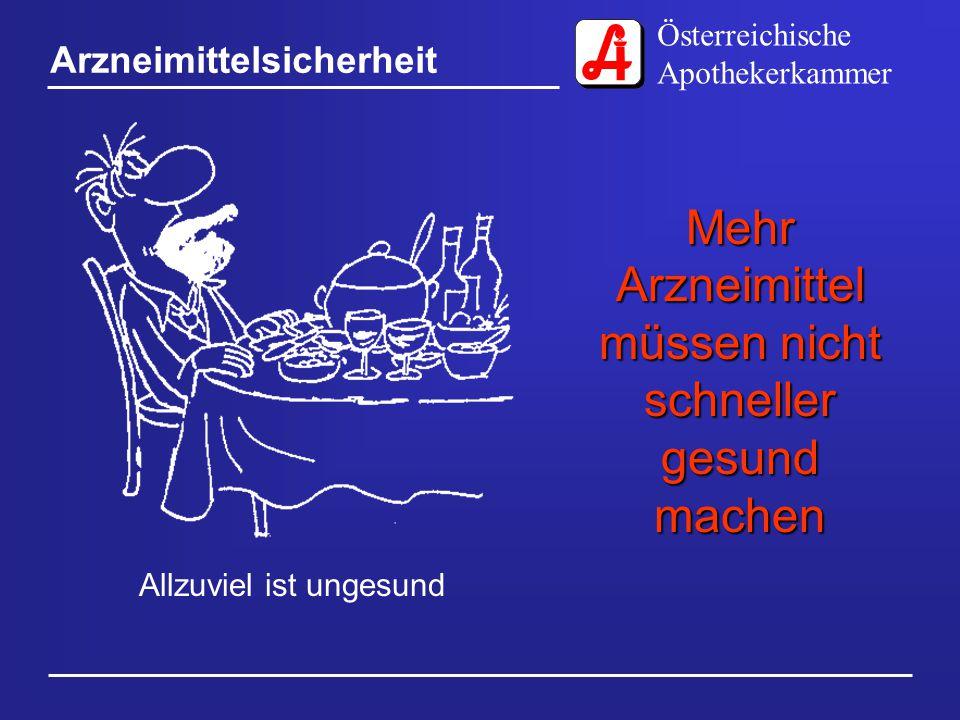 Österreichische Apothekerkammer Arzneimittelsicherheit Ohne Spielregeln geht es nicht Arzneimittel genau nach Vorschrift anwenden