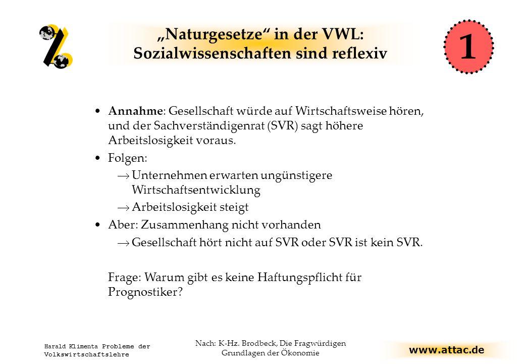 """www.attac.de Harald Klimenta Probleme der Volkswirtschaftslehre """"Naturgesetze in der VWL: Sozialwissenschaften sind reflexiv Annahme: Gesellschaft würde auf Wirtschaftsweise hören, und der Sachverständigenrat (SVR) sagt höhere Arbeitslosigkeit voraus."""