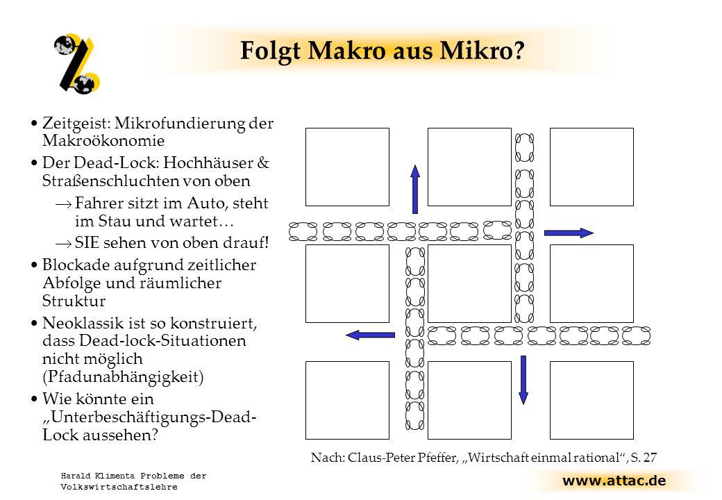 www.attac.de Harald Klimenta Probleme der Volkswirtschaftslehre Folgt Makro aus Mikro.