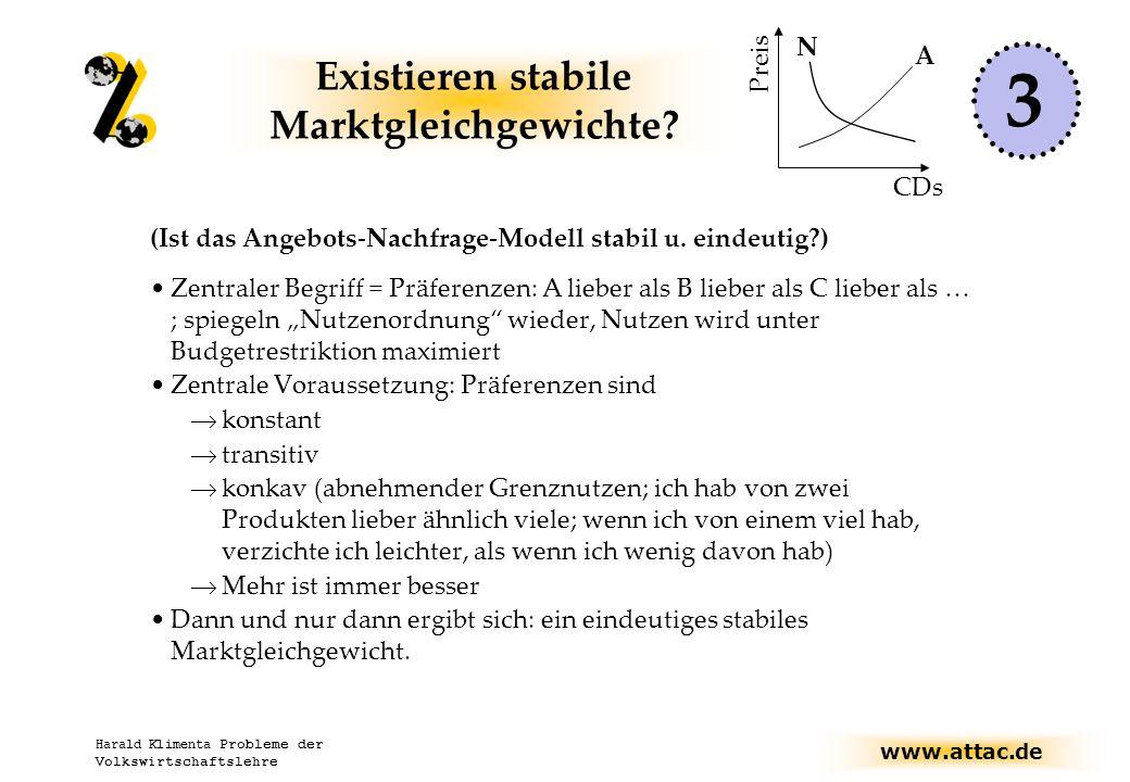 www.attac.de Harald Klimenta Probleme der Volkswirtschaftslehre Existieren stabile Marktgleichgewichte.