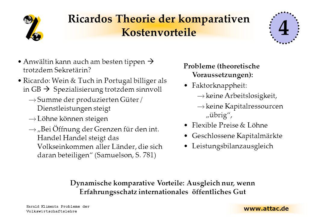 www.attac.de Harald Klimenta Probleme der Volkswirtschaftslehre Ricardos Theorie der komparativen Kostenvorteile Anwältin kann auch am besten tippen  trotzdem Sekretärin.