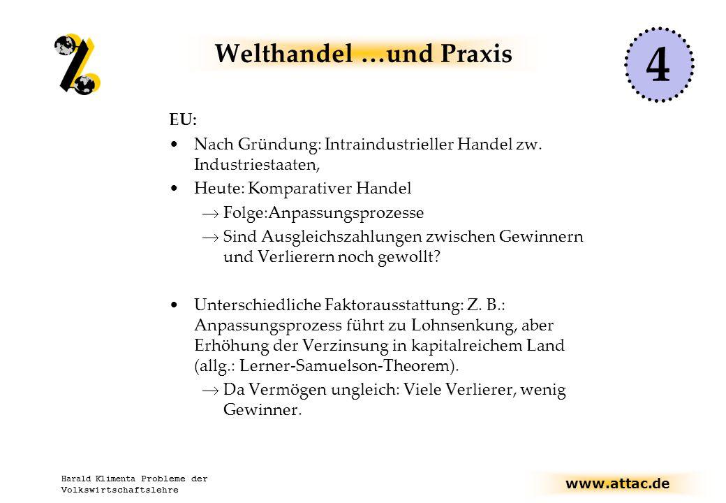 www.attac.de Harald Klimenta Probleme der Volkswirtschaftslehre Welthandel …und Praxis EU: Nach Gründung: Intraindustrieller Handel zw.
