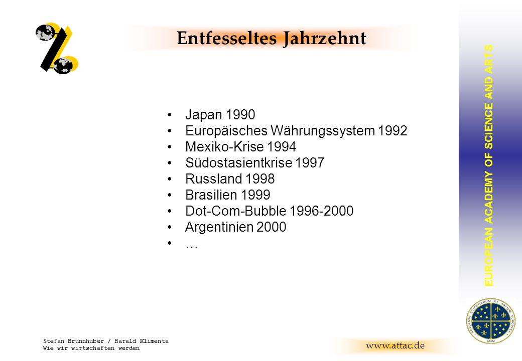 EUROPEAN ACADEMY OF SCIENCE AND ARTS BRUNNHUBER www.attac.de Stefan Brunnhuber / Harald Klimenta Wie wir wirtschaften werden Japan 1990 Europäisches Währungssystem 1992 Mexiko-Krise 1994 Südostasientkrise 1997 Russland 1998 Brasilien 1999 Dot-Com-Bubble 1996-2000 Argentinien 2000 … Entfesseltes Jahrzehnt