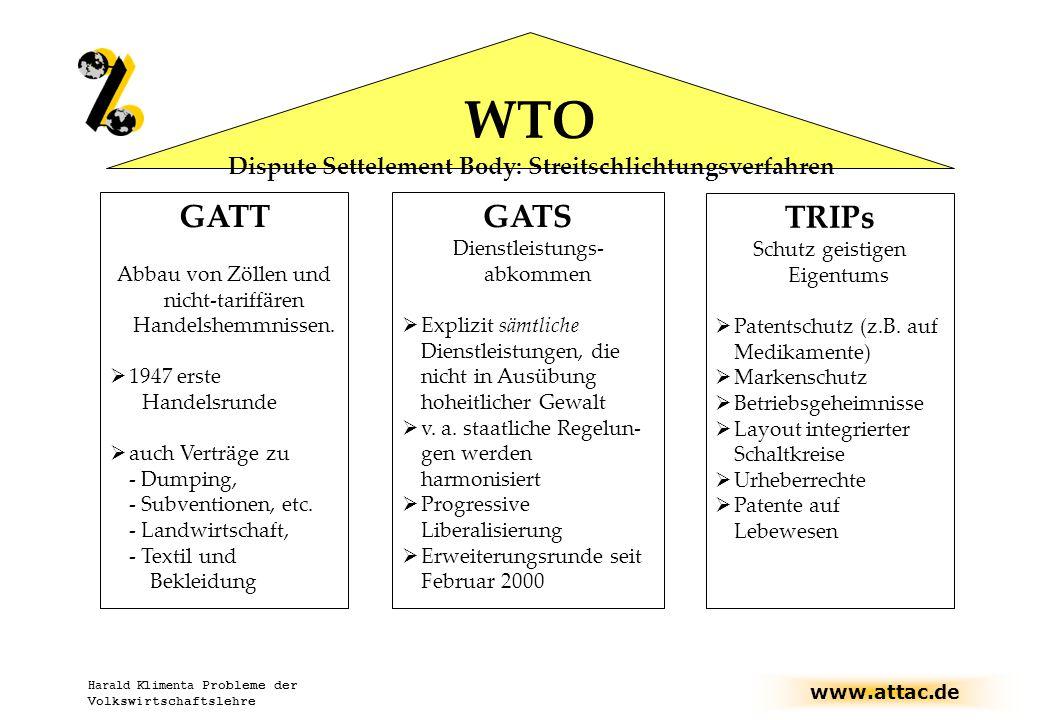www.attac.de Harald Klimenta Probleme der Volkswirtschaftslehre GATT Abbau von Zöllen und nicht-tariffären Handelshemmnissen.