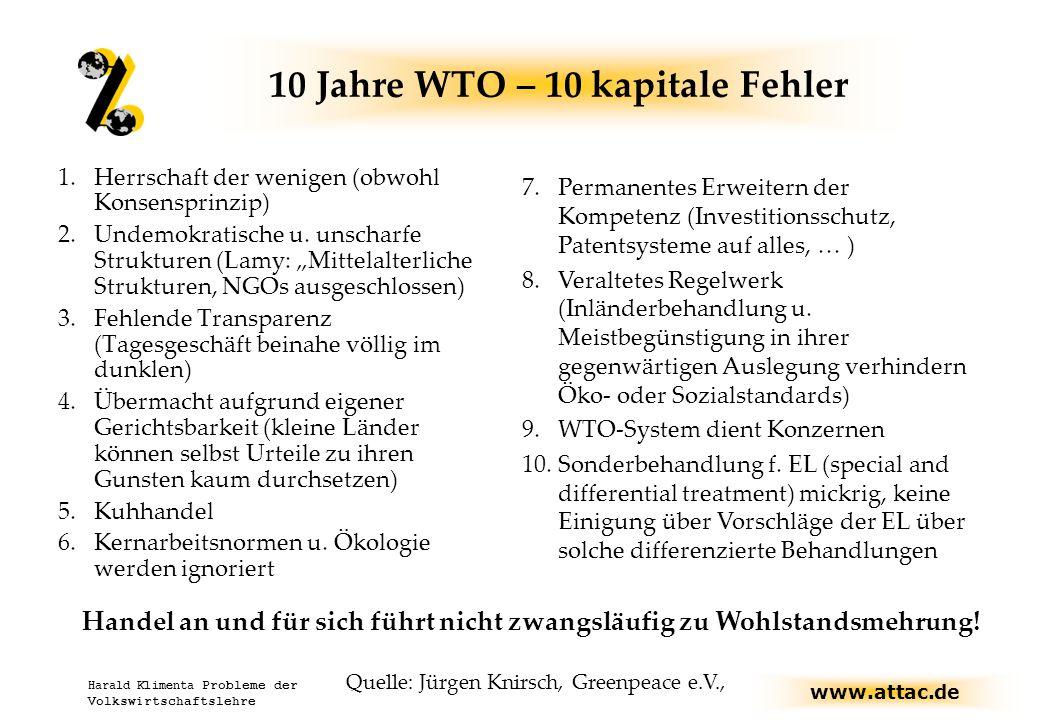www.attac.de Harald Klimenta Probleme der Volkswirtschaftslehre 10 Jahre WTO – 10 kapitale Fehler 1.Herrschaft der wenigen (obwohl Konsensprinzip) 2.Undemokratische u.