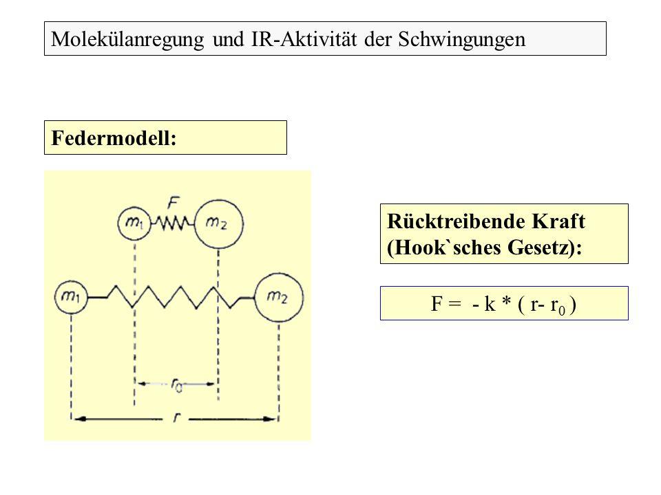 Federmodell:Rücktreibende Kraft (Hook`sches Gesetz): F = - k * ( r- r 0 ) Molekülanregung und IR-Aktivität der Schwingungen