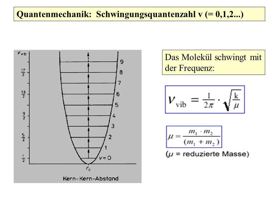 Quantenmechanik: Schwingungsquantenzahl v (= 0,1,2...) Das Molekül schwingt mit der Frequenz: