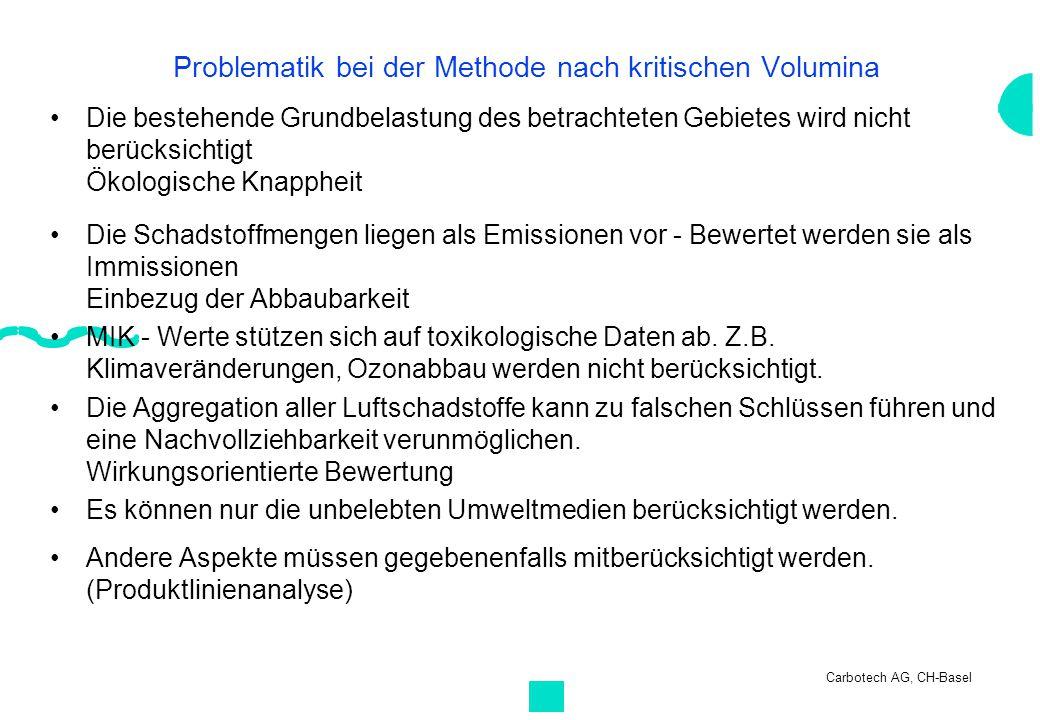Carbotech AG, CH-Basel Problematik bei der Methode nach kritischen Volumina Die bestehende Grundbelastung des betrachteten Gebietes wird nicht berücks