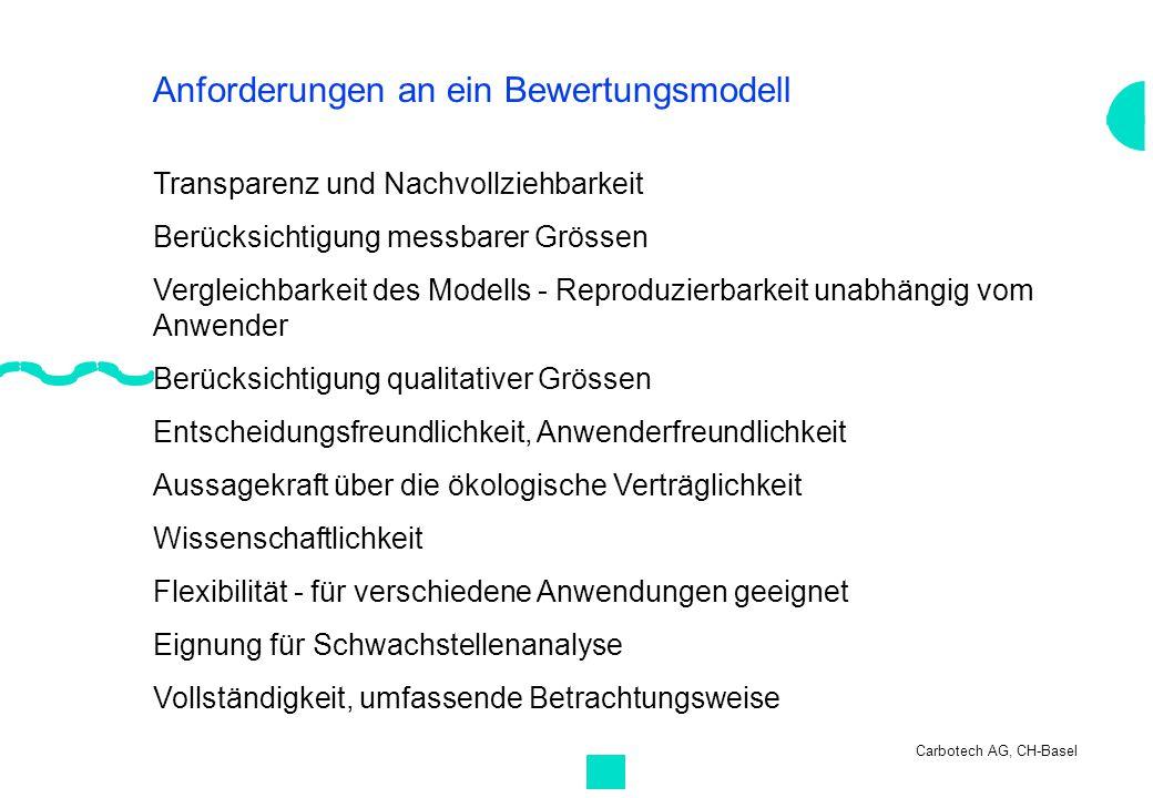 Carbotech AG, CH-Basel Anforderungen an ein Bewertungsmodell Transparenz und Nachvollziehbarkeit Berücksichtigung messbarer Grössen Vergleichbarkeit d