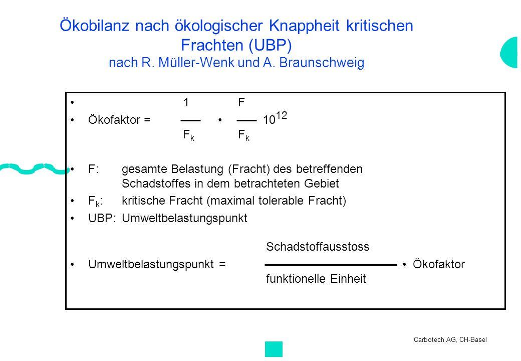 Carbotech AG, CH-Basel Ökobilanz nach ökologischer Knappheit kritischen Frachten (UBP) nach R. Müller-Wenk und A. Braunschweig 1 F Ökofaktor = 10 12 F