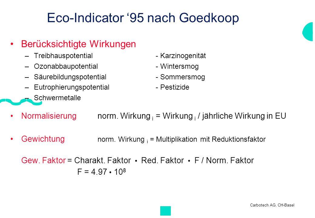 Carbotech AG, CH-Basel Eco-Indicator '95 nach Goedkoop Berücksichtigte Wirkungen –Treibhauspotential - Karzinogenität –Ozonabbaupotential - Wintersmog