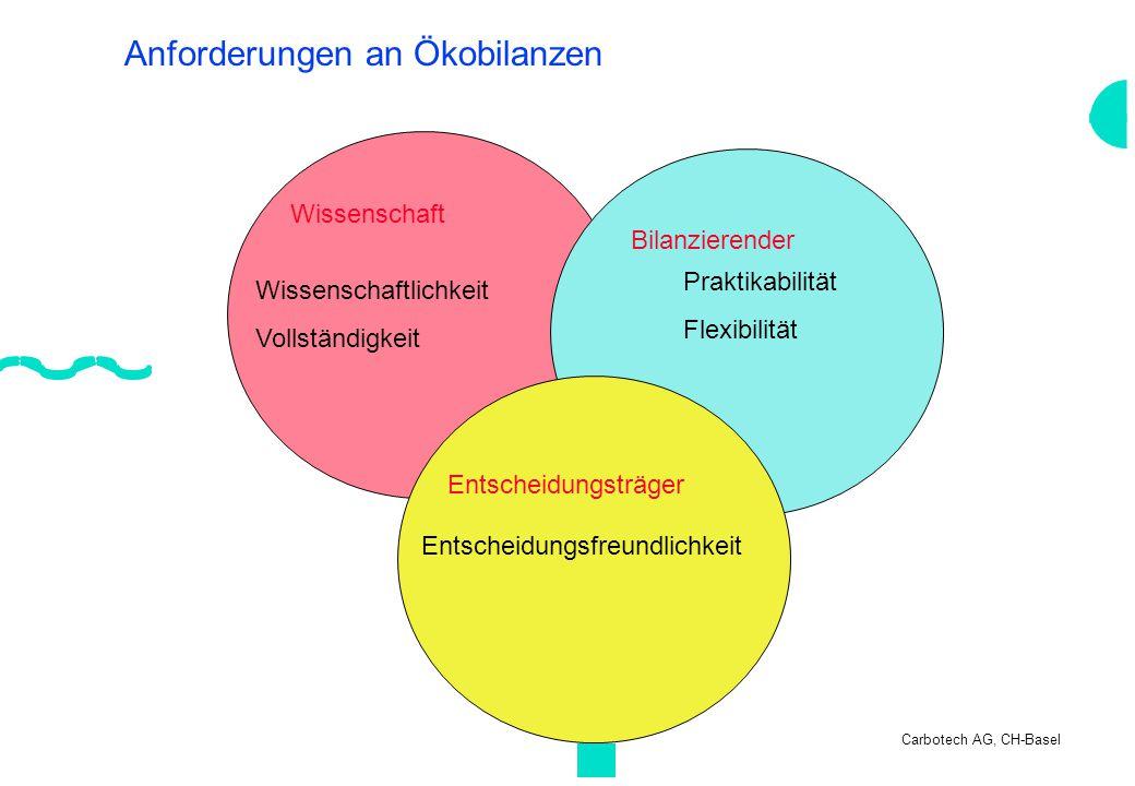 Carbotech AG, CH-Basel Anforderungen an Ökobilanzen Wissenschaftlichkeit Vollständigkeit Praktikabilität Flexibilität Entscheidungsfreundlichkeit Ents