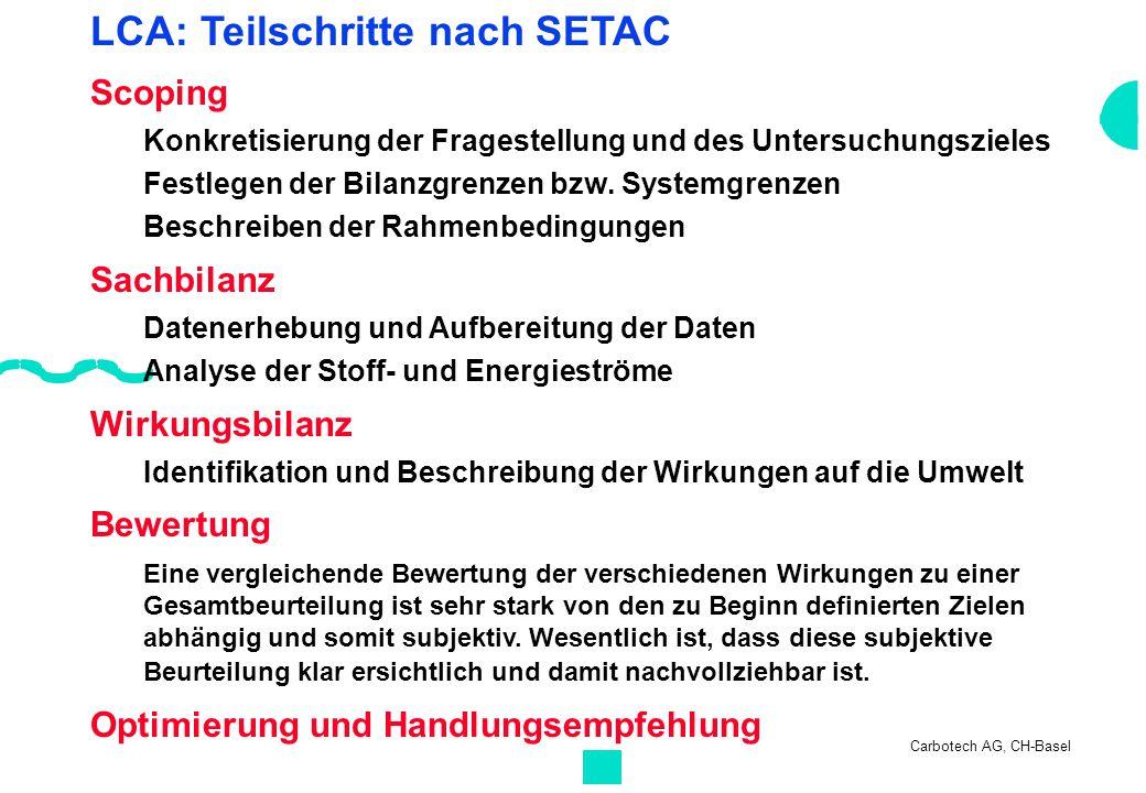 Carbotech AG, CH-Basel Bewertungsmethoden