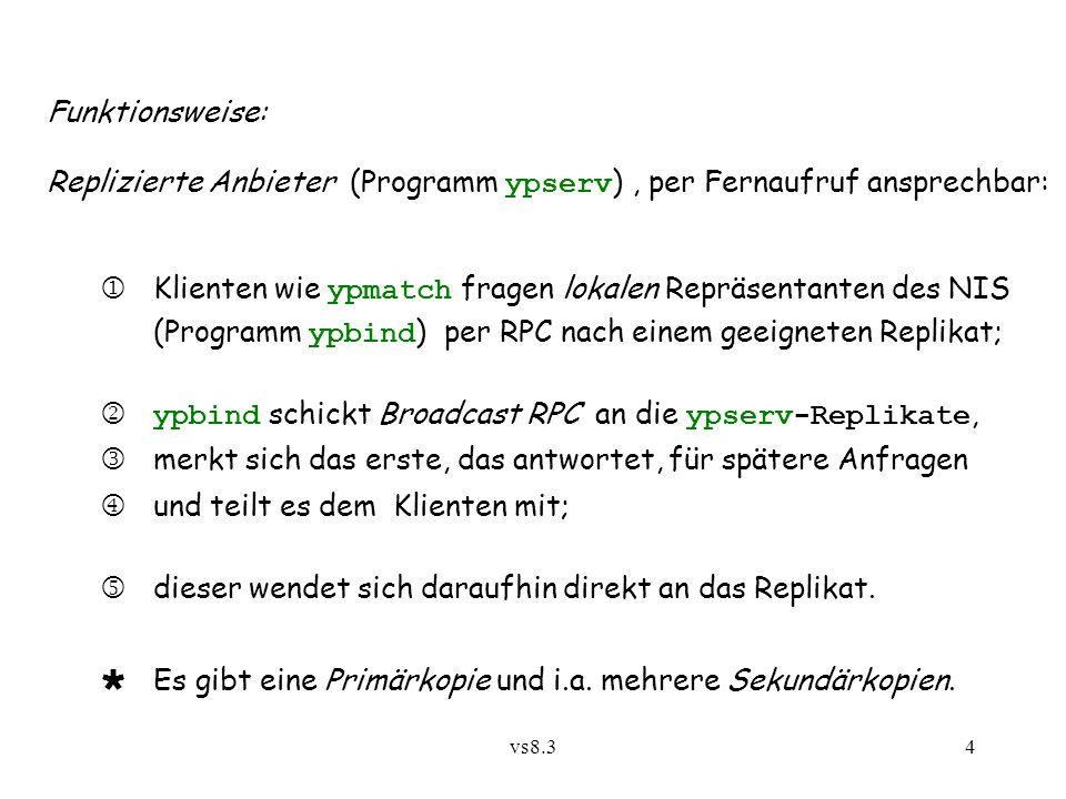 vs8.34 Funktionsweise: Replizierte Anbieter (Programm ypserv ), per Fernaufruf ansprechbar:  Klienten wie ypmatch fragen lokalen Repräsentanten des NIS (Programm ypbind ) per RPC nach einem geeigneten Replikat;  ypbind schickt Broadcast RPC an die ypserv-Replikate, merkt sich das erste, das antwortet, für spätere Anfragen  und teilt es dem Klienten mit; dieser wendet sich daraufhin direkt an das Replikat.