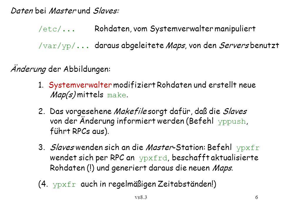 vs8.36 Daten bei Master und Slaves: /etc/... Rohdaten, vom Systemverwalter manipuliert /var/yp/...