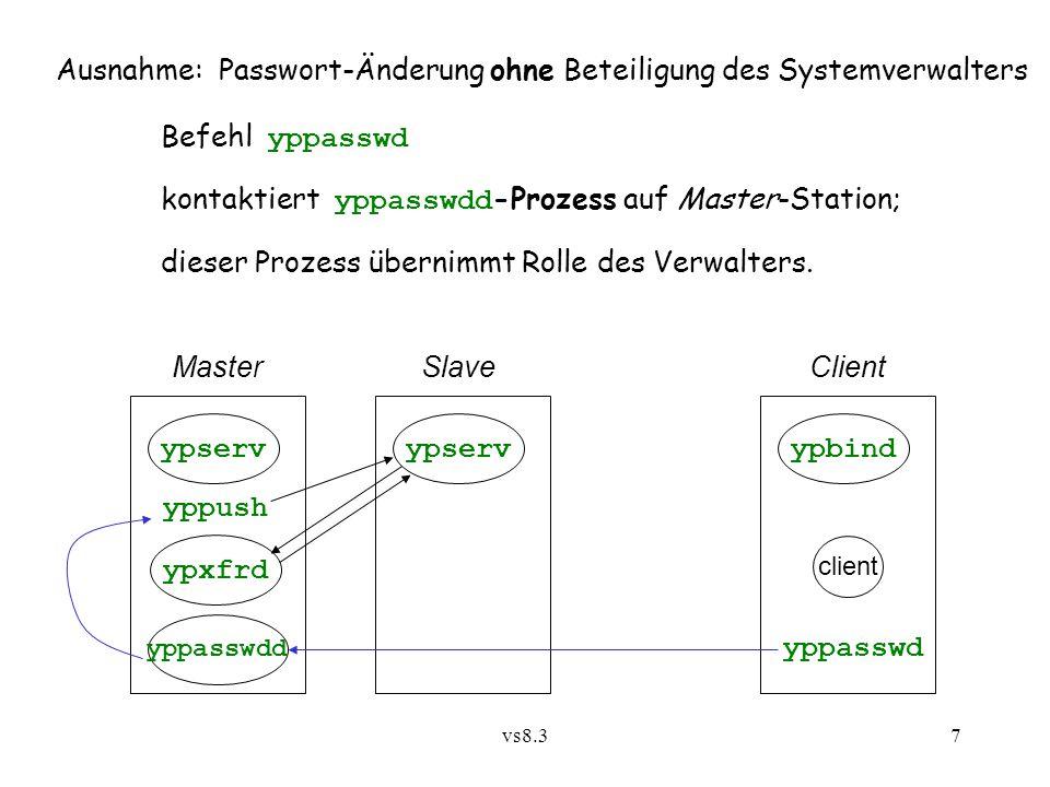 vs8.37 Ausnahme: Passwort-Änderung ohne Beteiligung des Systemverwalters Befehl yppasswd kontaktiert yppasswdd -Prozess auf Master-Station; dieser Prozess übernimmt Rolle des Verwalters.