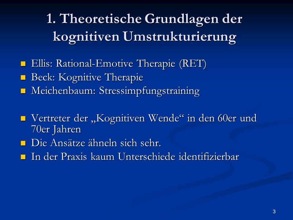 14 1.2 Kognitive Theorie nach Beck Hauptziel des therapeutisches Vorgehens: Hauptziel des therapeutisches Vorgehens: Die verzerrten Kognitionen, die der depressiven Störung des Klienten zugrunde liegen in Richtung auf eine realitätsadäquatere Wahrnehmung zu verändern.