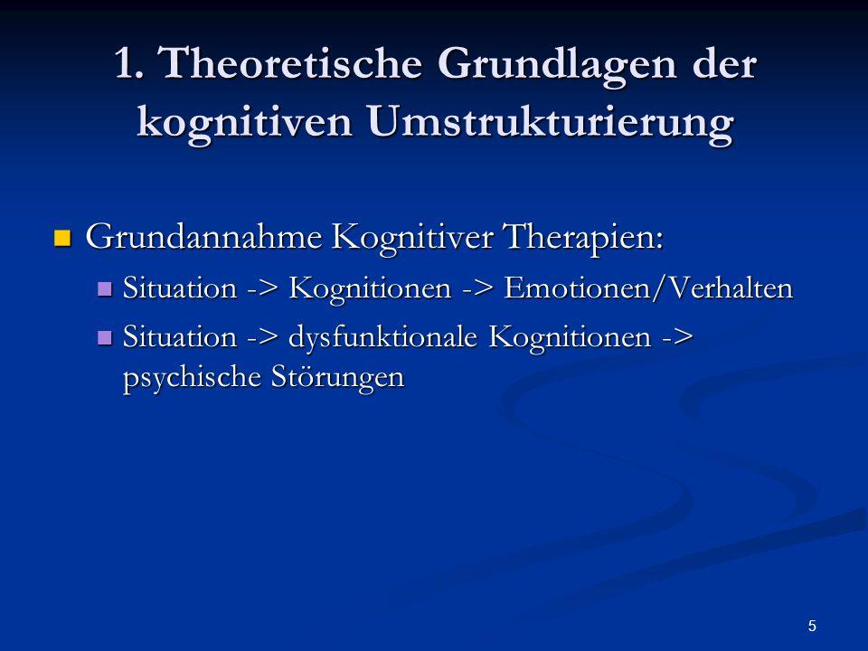 5 1. Theoretische Grundlagen der kognitiven Umstrukturierung Grundannahme Kognitiver Therapien: Grundannahme Kognitiver Therapien: Situation -> Kognit