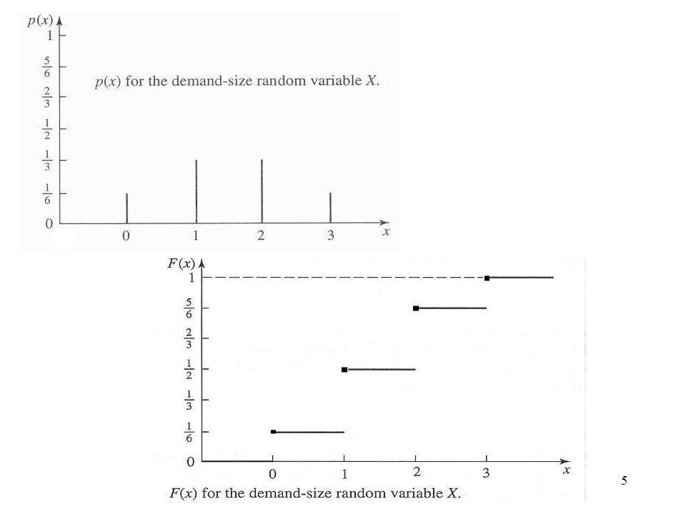 Stoch36 Ist die mathematische Stichprobe X 1,...,X n nicht normalverteilt, so gilt aber der zentrale Grenzwertsatz: Satz Sei F n (z) die Verteilungsfunktion der ZV Damit gilt Unter diesen Umständen sind die oben angegebenen VI nur Näherungen, d.h.