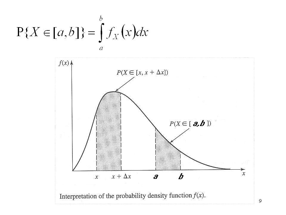 10 Seien X 1,...,X n IID, exponentiell verteilt.