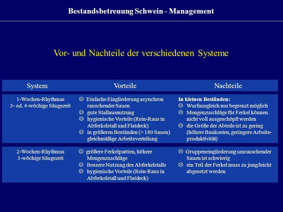 Vor- und Nachteile der verschiedenen Systeme 1-Wochen-Rhythmus 3- od.