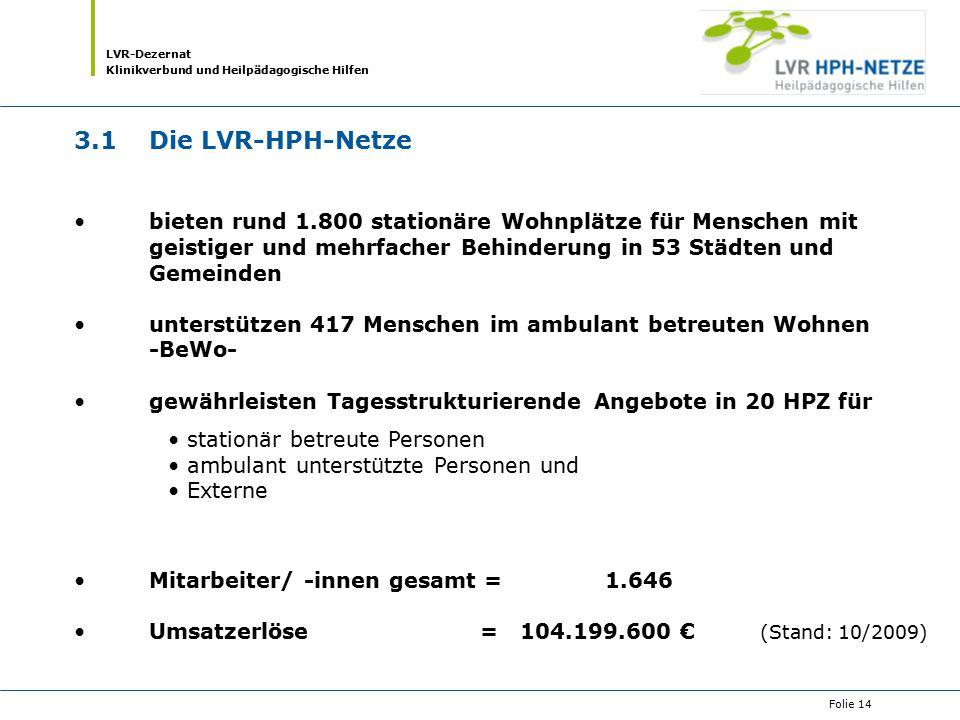 LVR-Dezernat Klinikverbund und Heilpädagogische Hilfen Folie 14 3.1Die LVR-HPH-Netze bieten rund 1.800 stationäre Wohnplätze für Menschen mit geistige