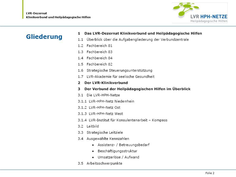 """LVR-Dezernat Klinikverbund und Heilpädagogische Hilfen Folie 3 1.Das LVR-Dezernat Klinikverbund und Heilpädagogische Hilfen neun psychiatrische Kliniken, eine orthopädische Fachklinik, LVR - Servicebetrieb Viersen, LVR - Krankenhauszentralwäscherei LVR-Klinikverbund LVR-Verbund Heilpädagogische Hilfen drei Heilpädagogische Netze LVR-Institut für Konsulentenarbeit – """"Kompass"""