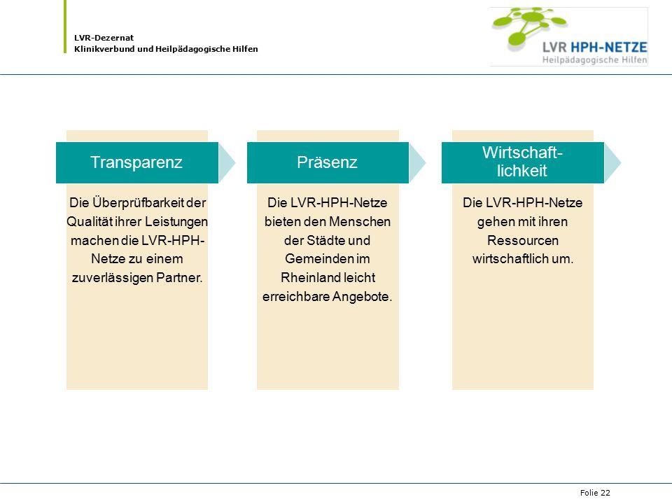 LVR-Dezernat Klinikverbund und Heilpädagogische Hilfen Folie 22 Die LVR-HPH-Netze bieten den Menschen der Städte und Gemeinden im Rheinland leicht err